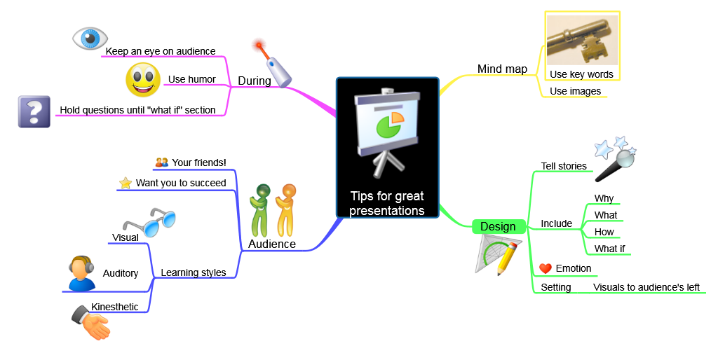 Tips for great presentations